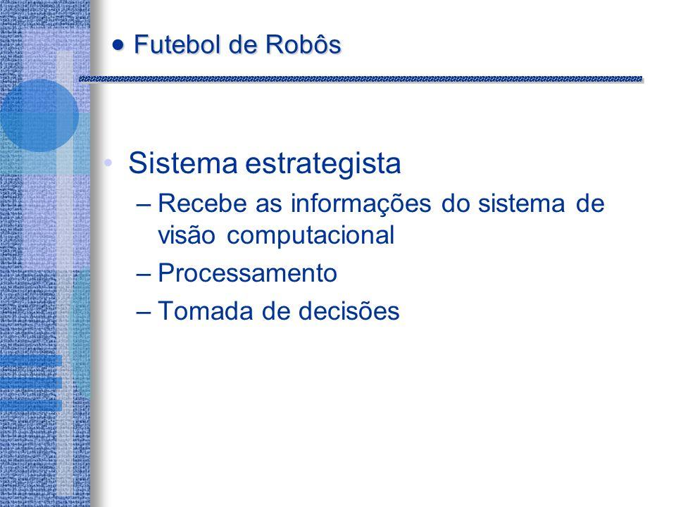 Sistema estrategista –Recebe as informações do sistema de visão computacional –Processamento –Tomada de decisões Futebol de Robôs Futebol de Robôs