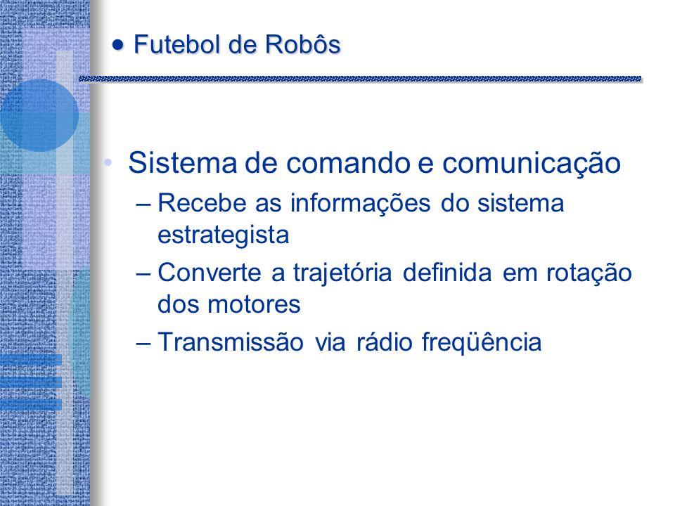 Sistema de comando e comunicação –Recebe as informações do sistema estrategista –Converte a trajetória definida em rotação dos motores –Transmissão via rádio freqüência Futebol de Robôs Futebol de Robôs