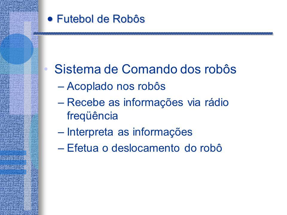 Sistema de Comando dos robôs –Acoplado nos robôs –Recebe as informações via rádio freqüência –Interpreta as informações –Efetua o deslocamento do robô Futebol de Robôs Futebol de Robôs