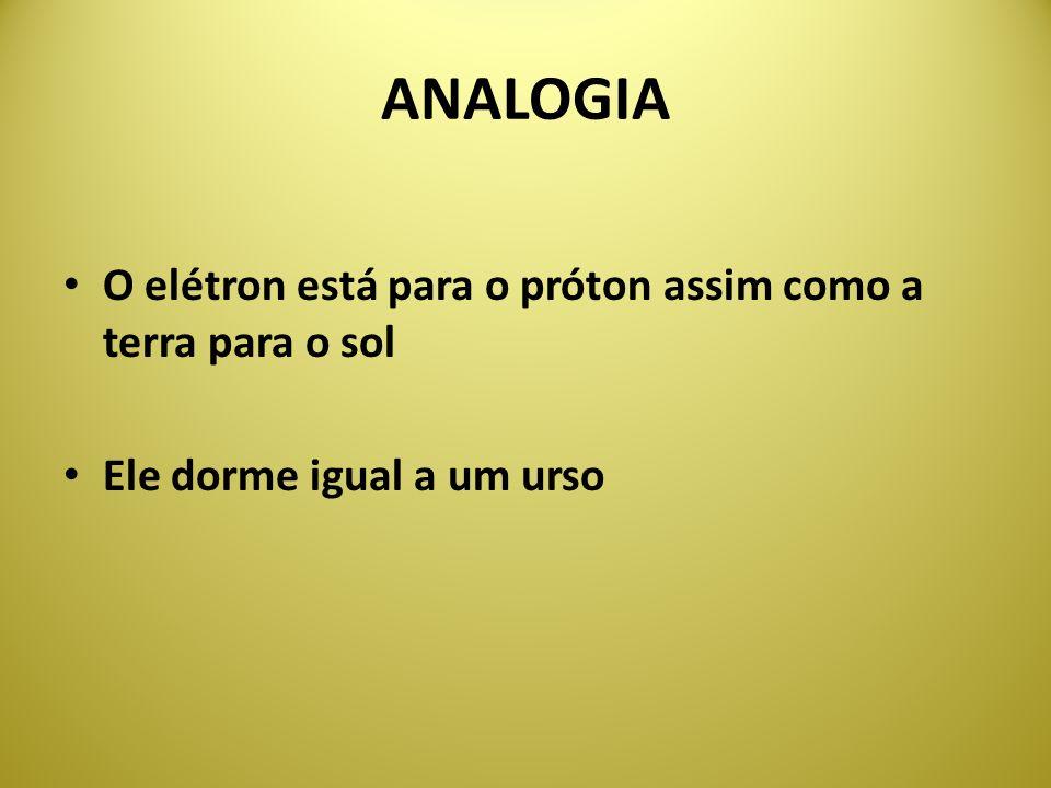 ANALOGIA O elétron está para o próton assim como a terra para o sol Ele dorme igual a um urso