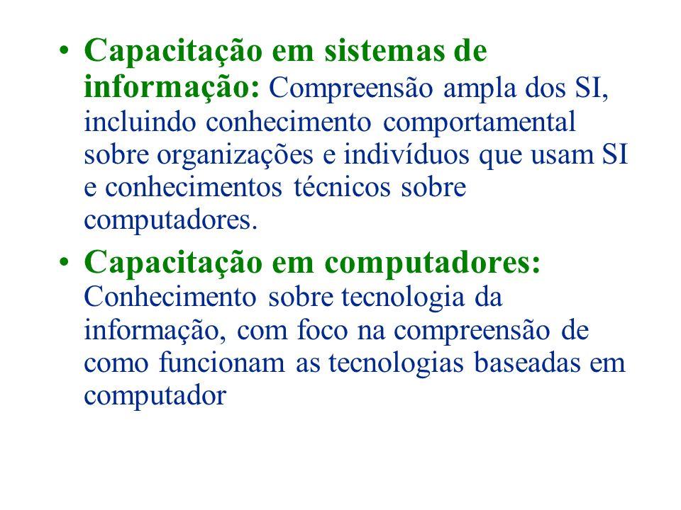 Capacitação em sistemas de informação: Compreensão ampla dos SI, incluindo conhecimento comportamental sobre organizações e indivíduos que usam SI e c
