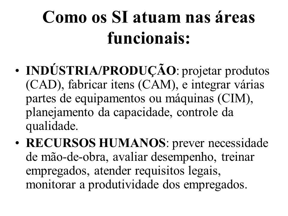 Como os SI atuam nas áreas funcionais: INDÚSTRIA/PRODUÇÃO: projetar produtos (CAD), fabricar itens (CAM), e integrar várias partes de equipamentos ou