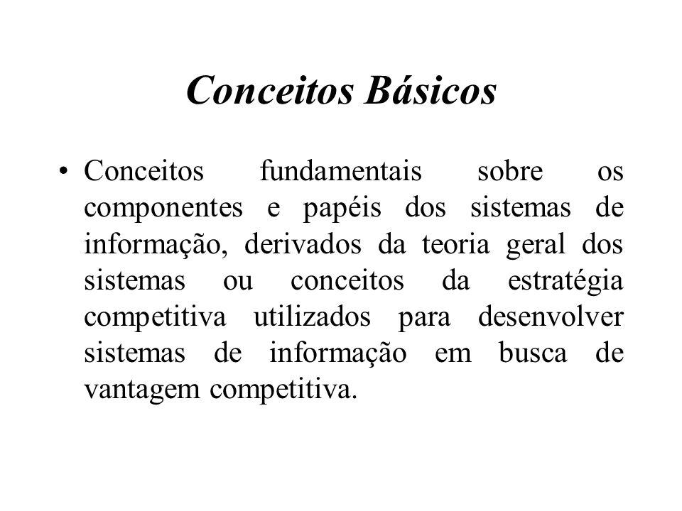 Conceitos Básicos Conceitos fundamentais sobre os componentes e papéis dos sistemas de informação, derivados da teoria geral dos sistemas ou conceitos