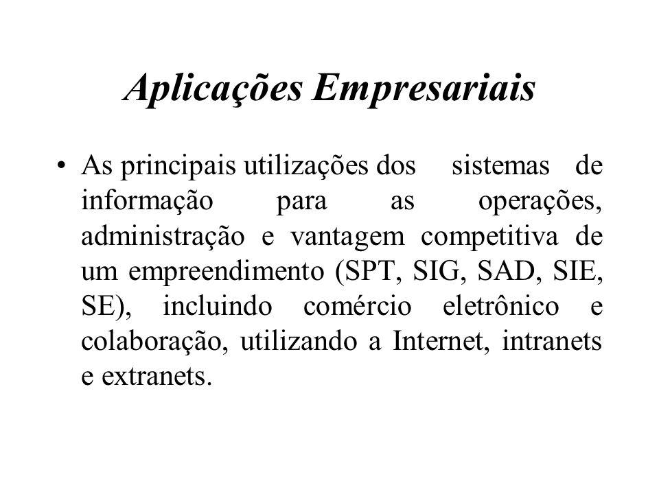 Aplicações Empresariais As principais utilizações dossistemas de informação para as operações, administração e vantagem competitiva de um empreendimen