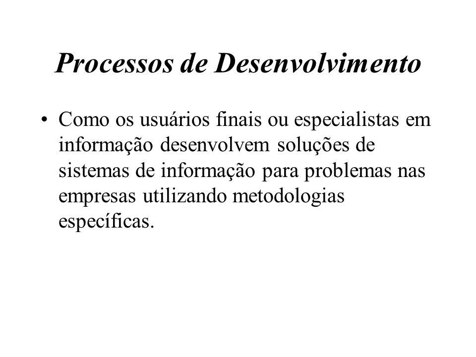 Processos de Desenvolvimento Como os usuários finais ou especialistas em informação desenvolvem soluções de sistemas de informação para problemas nas