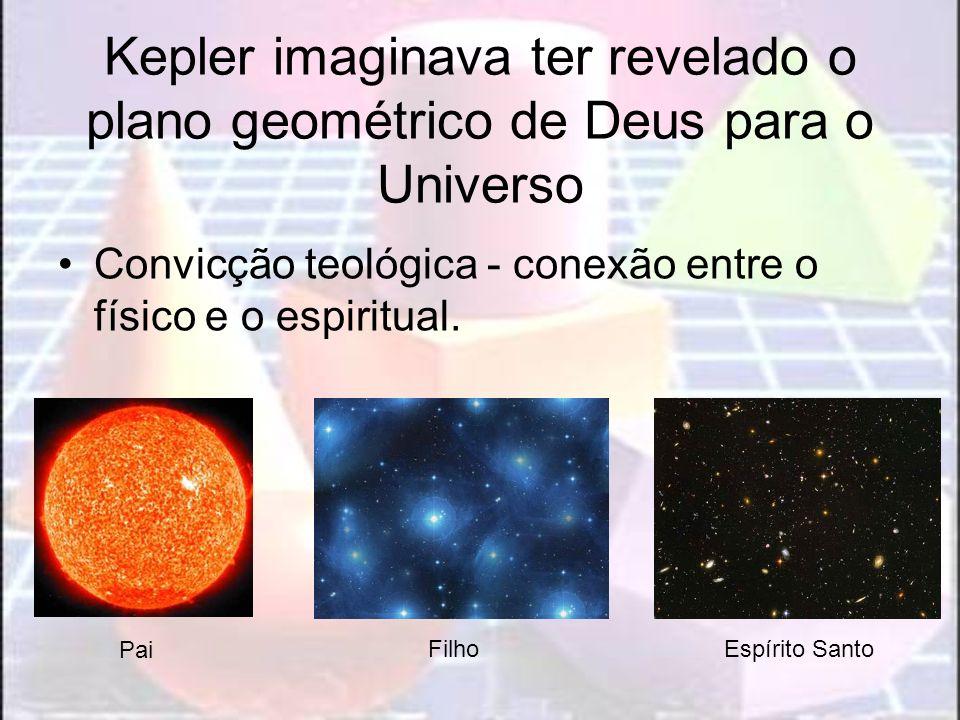 Kepler imaginava ter revelado o plano geométrico de Deus para o Universo Convicção teológica - conexão entre o físico e o espiritual. Pai Filho Espíri