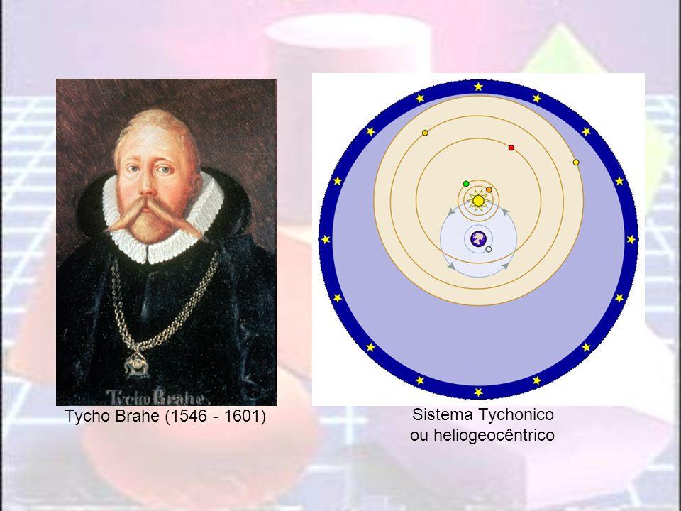 4 de fevereiro de 1600 - Tycho Brahe.Observações de Tycho incoerentes - teoria de Kepler.