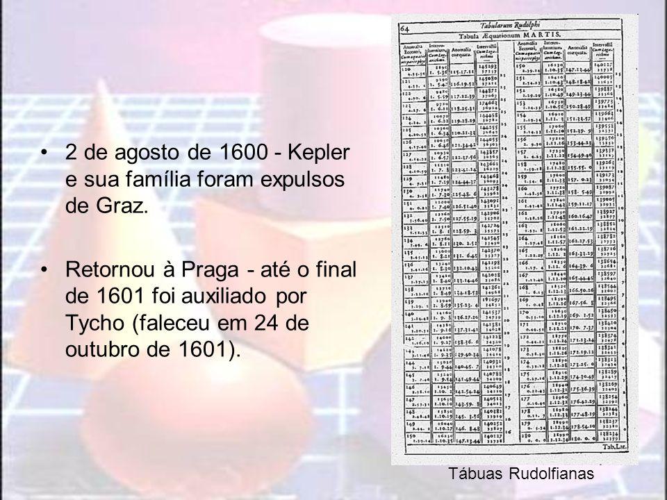 Kepler - matemático imperial sucessor de Tycho.Consultor do imperador Rodolfo II.