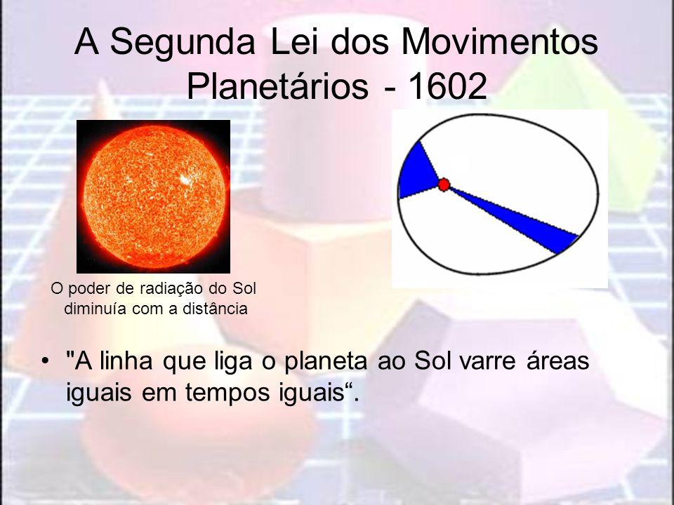 A Segunda Lei dos Movimentos Planetários - 1602