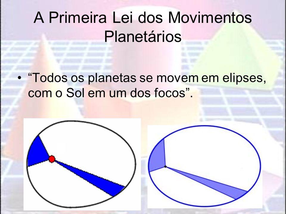 A Primeira Lei dos Movimentos Planetários Todos os planetas se movem em elipses, com o Sol em um dos focos.
