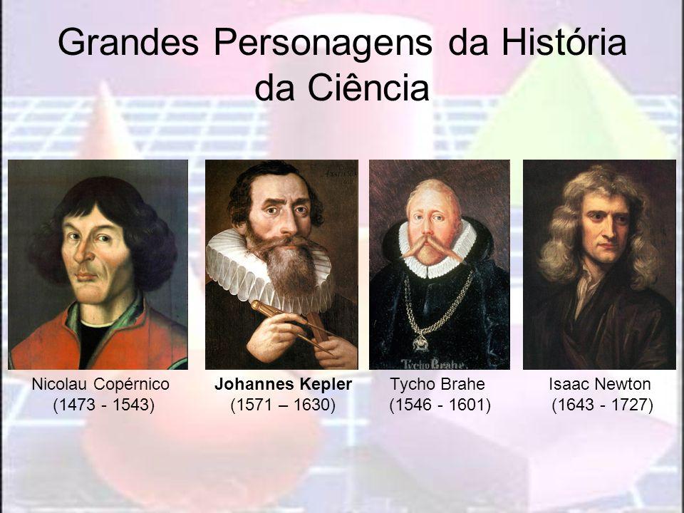 Grandes Personagens da História da Ciência Nicolau Copérnico (1473 - 1543) Isaac Newton (1643 - 1727) Johannes Kepler (1571 – 1630) Tycho Brahe (1546