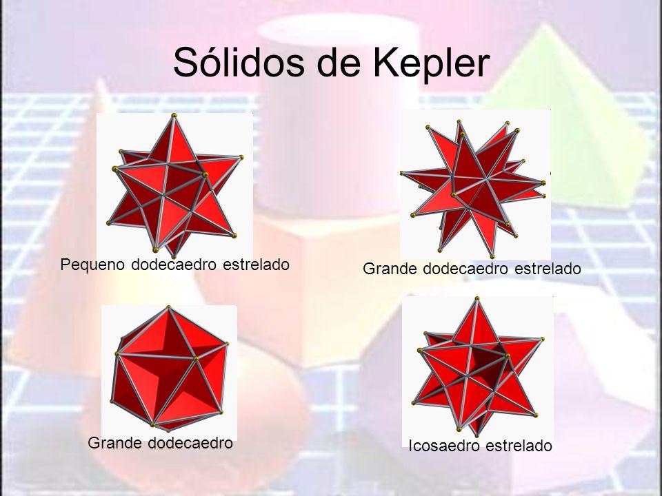 Sólidos de Kepler Pequeno dodecaedro estrelado Grande dodecaedro estrelado Grande dodecaedro Icosaedro estrelado