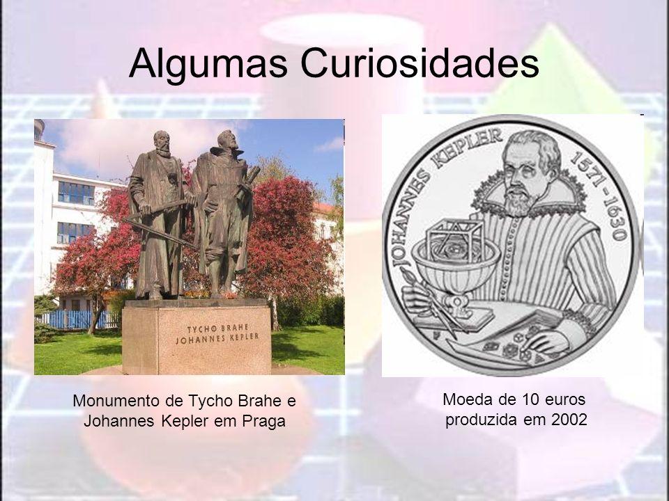 Monumento de Tycho Brahe e Johannes Kepler em Praga Moeda de 10 euros produzida em 2002 Algumas Curiosidades