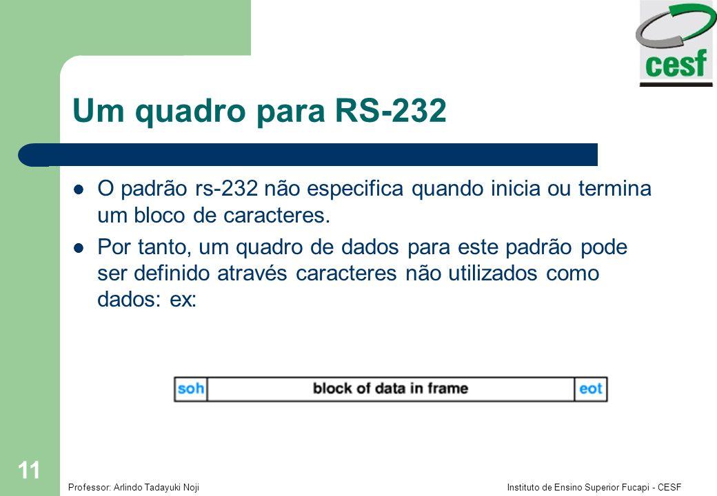 Professor: Arlindo Tadayuki Noji Instituto de Ensino Superior Fucapi - CESF 11 Um quadro para RS-232 O padrão rs-232 não especifica quando inicia ou t