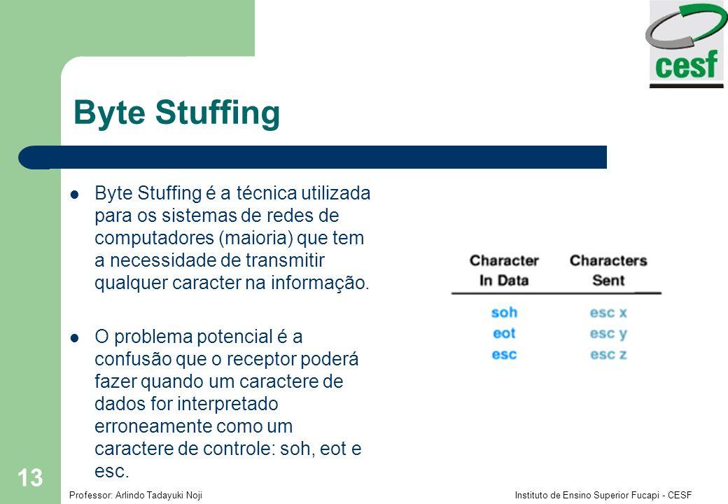 Professor: Arlindo Tadayuki Noji Instituto de Ensino Superior Fucapi - CESF 13 Byte Stuffing Byte Stuffing é a técnica utilizada para os sistemas de r