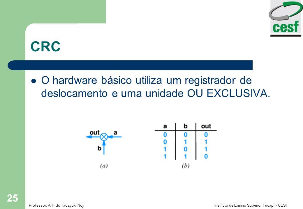 Professor: Arlindo Tadayuki Noji Instituto de Ensino Superior Fucapi - CESF 25 CRC O hardware básico utiliza um registrador de deslocamento e uma unid