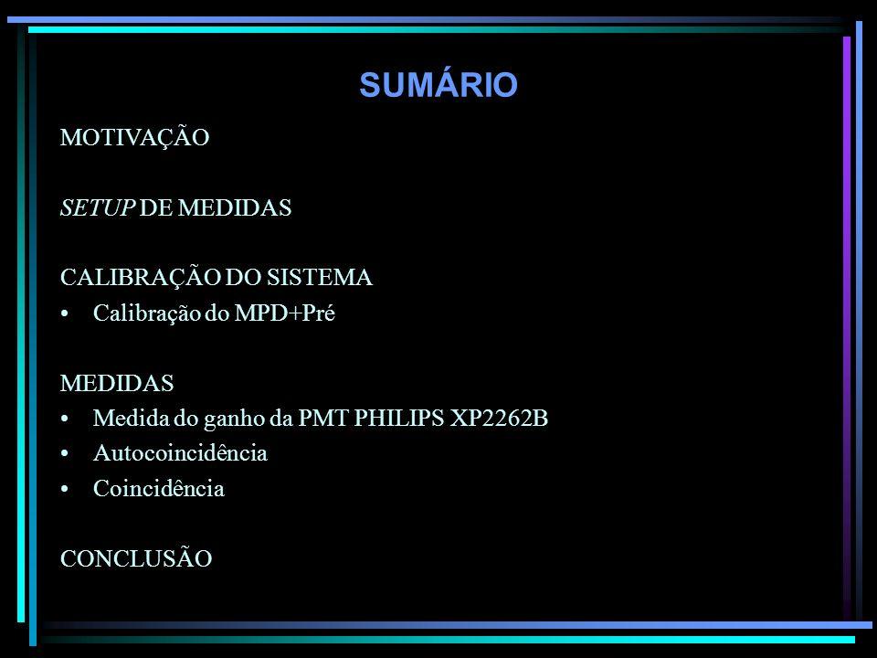 SUMÁRIO MOTIVAÇÃO SETUP DE MEDIDAS CALIBRAÇÃO DO SISTEMA Calibração do MPD+Pré MEDIDAS Medida do ganho da PMT PHILIPS XP2262B Autocoincidência Coincid