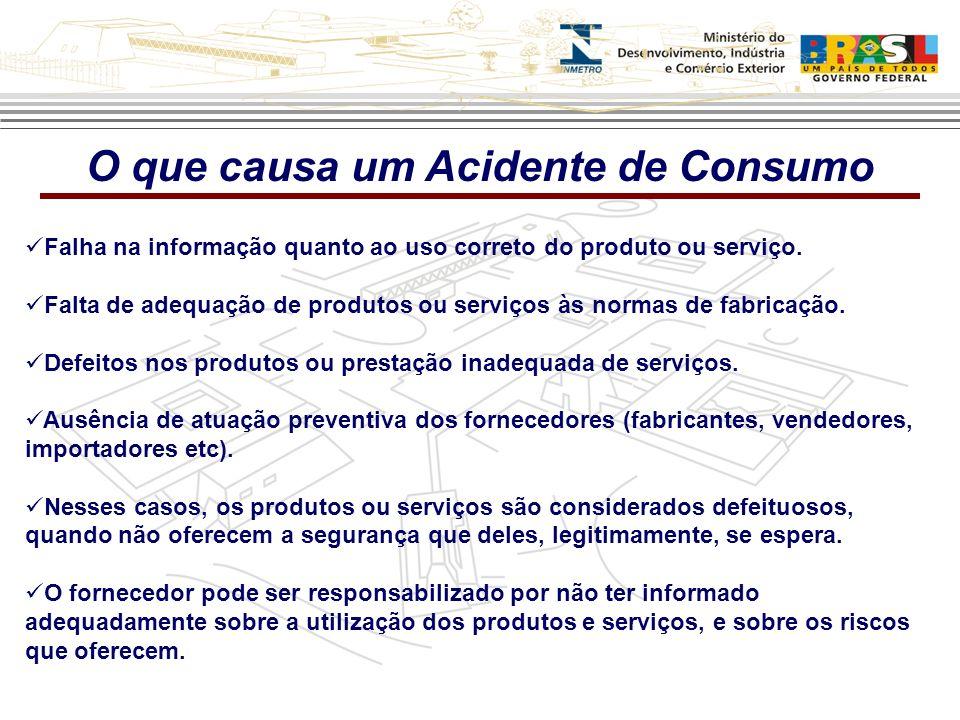 O que causa um Acidente de Consumo Falha na informação quanto ao uso correto do produto ou serviço.