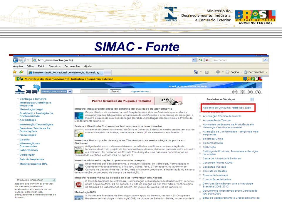 SIMAC - Fonte