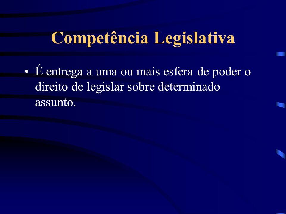 Competência Legislativa É entrega a uma ou mais esfera de poder o direito de legislar sobre determinado assunto.