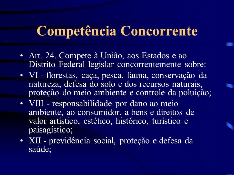 Competência Concorrente Art. 24. Compete à União, aos Estados e ao Distrito Federal legislar concorrentemente sobre: VI - florestas, caça, pesca, faun