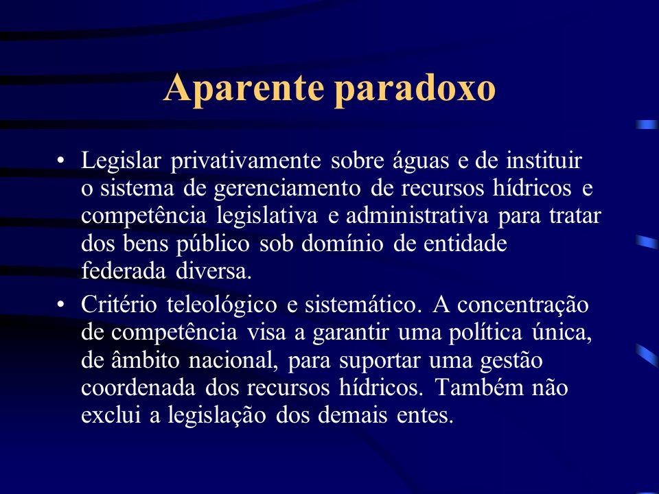 Aparente paradoxo Legislar privativamente sobre águas e de instituir o sistema de gerenciamento de recursos hídricos e competência legislativa e admin