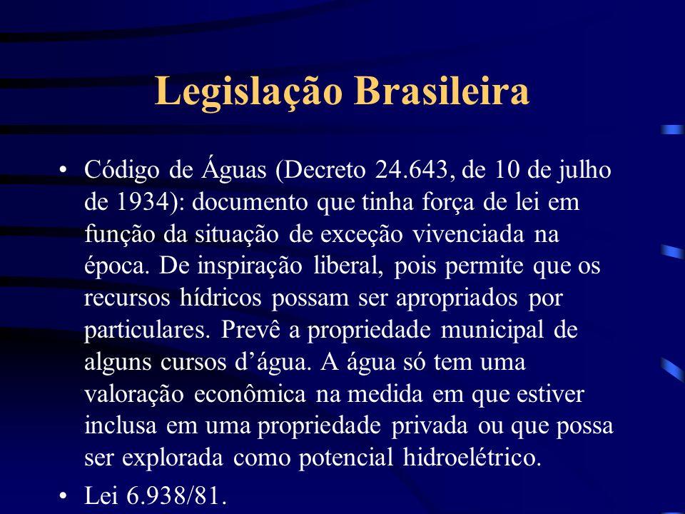 Legislação Brasileira Código de Águas (Decreto 24.643, de 10 de julho de 1934): documento que tinha força de lei em função da situação de exceção vive