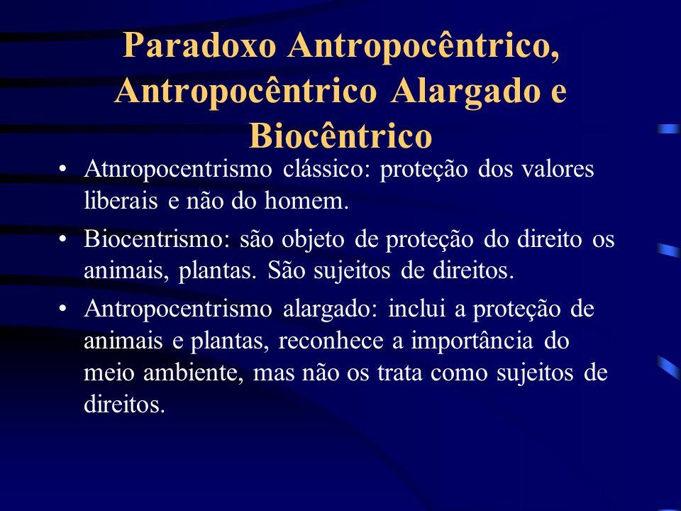 Paradoxo Antropocêntrico, Antropocêntrico Alargado e Biocêntrico Atnropocentrismo clássico: proteção dos valores liberais e não do homem. Biocentrismo