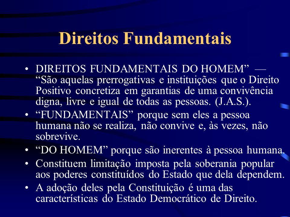Direitos Fundamentais DIREITOS FUNDAMENTAIS DO HOMEM São aquelas prerrogativas e instituições que o Direito Positivo concretiza em garantias de uma co