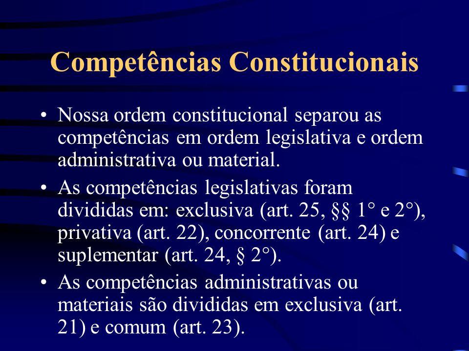 Competências Constitucionais Nossa ordem constitucional separou as competências em ordem legislativa e ordem administrativa ou material. As competênci
