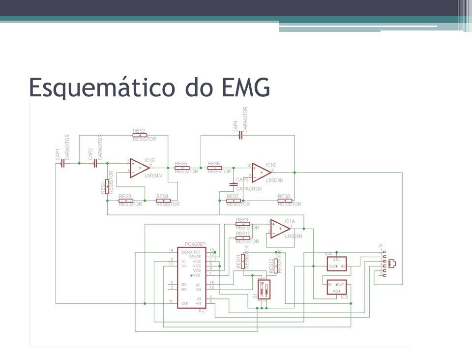 Esquemático do EMG