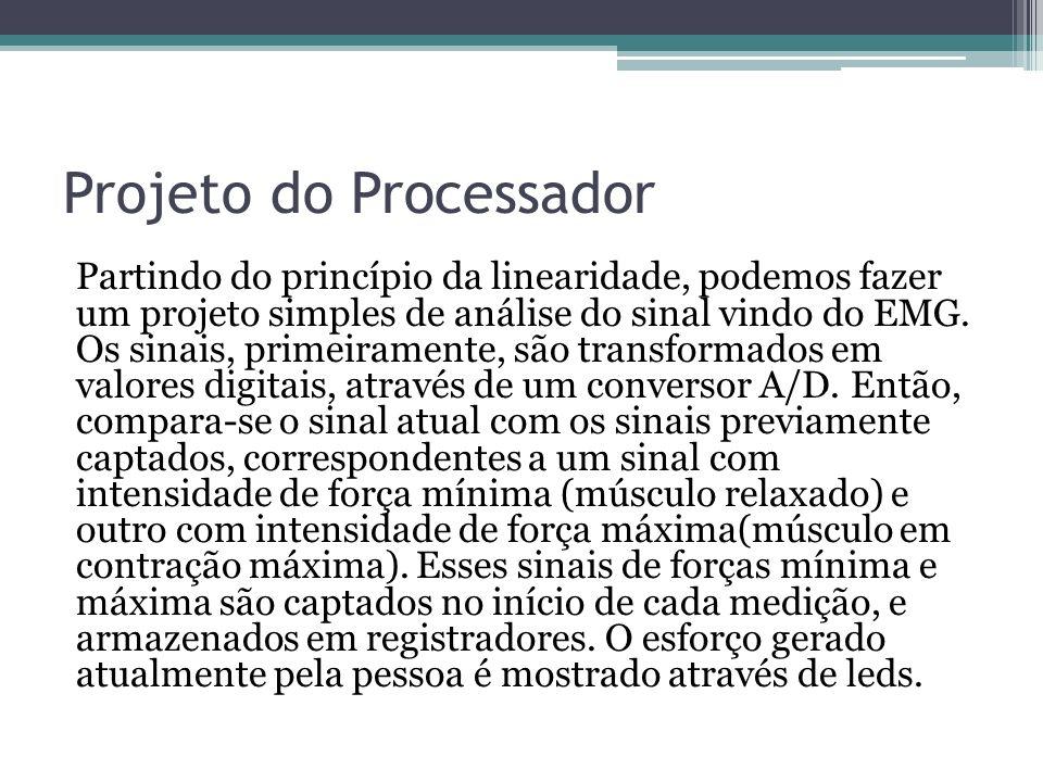 Projeto do Processador Partindo do princípio da linearidade, podemos fazer um projeto simples de análise do sinal vindo do EMG. Os sinais, primeiramen