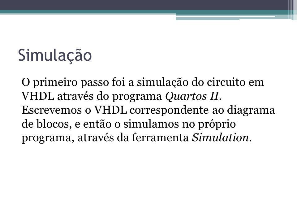 Simulação O primeiro passo foi a simulação do circuito em VHDL através do programa Quartos II. Escrevemos o VHDL correspondente ao diagrama de blocos,