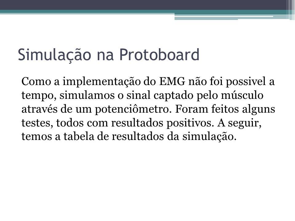 Simulação na Protoboard Como a implementação do EMG não foi possivel a tempo, simulamos o sinal captado pelo músculo através de um potenciômetro. Fora