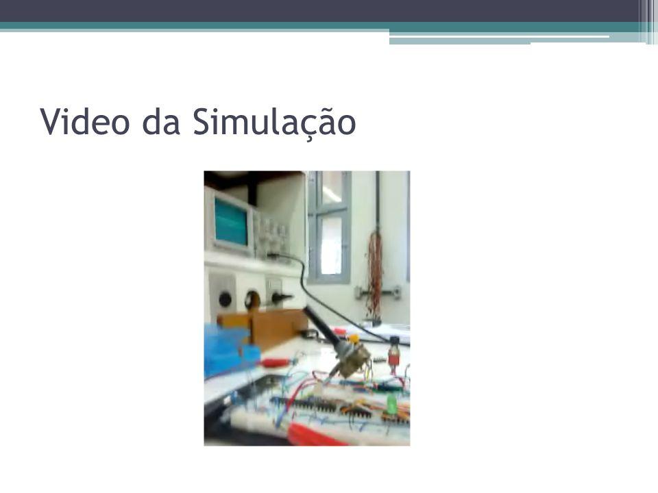 Video da Simulação