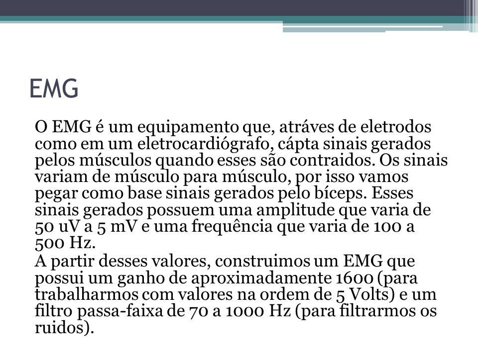 EMG O EMG é um equipamento que, atráves de eletrodos como em um eletrocardiógrafo, cápta sinais gerados pelos músculos quando esses são contraidos. Os