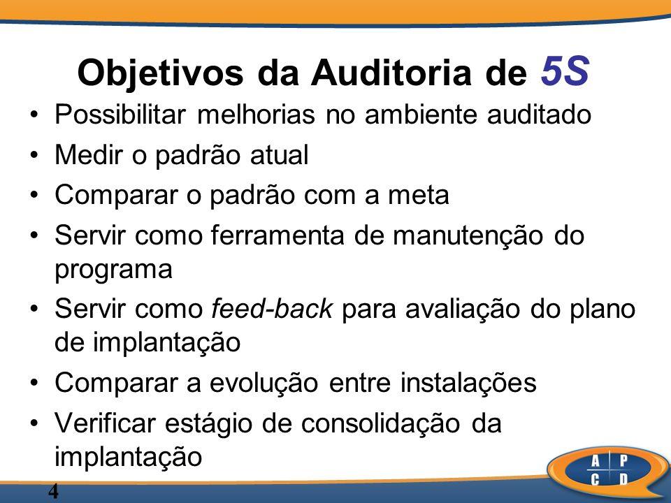 4 Objetivos da Auditoria de 5S Possibilitar melhorias no ambiente auditado Medir o padrão atual Comparar o padrão com a meta Servir como ferramenta de