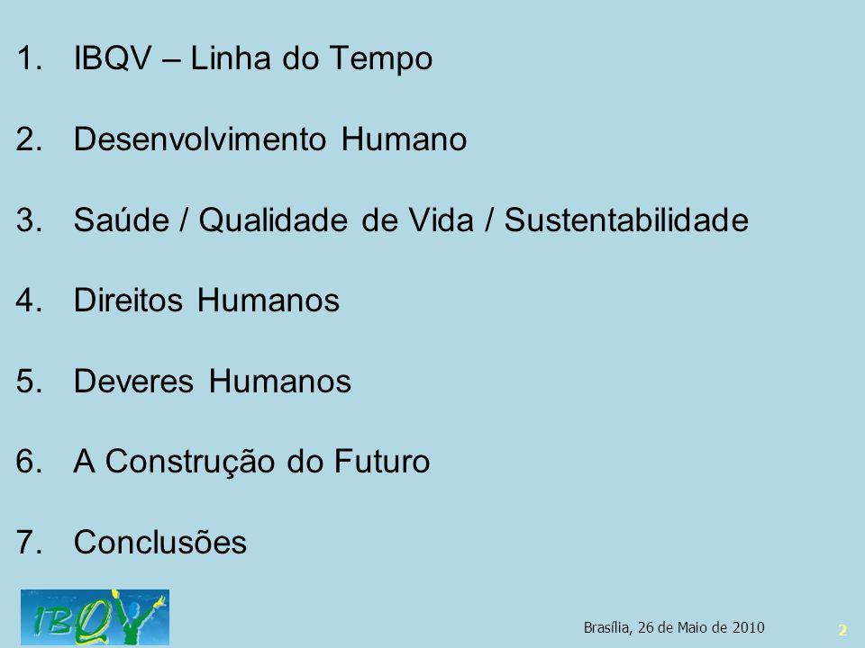 2 1.IBQV – Linha do Tempo 2.Desenvolvimento Humano 3.Saúde / Qualidade de Vida / Sustentabilidade 4.Direitos Humanos 5.Deveres Humanos 6.A Construção