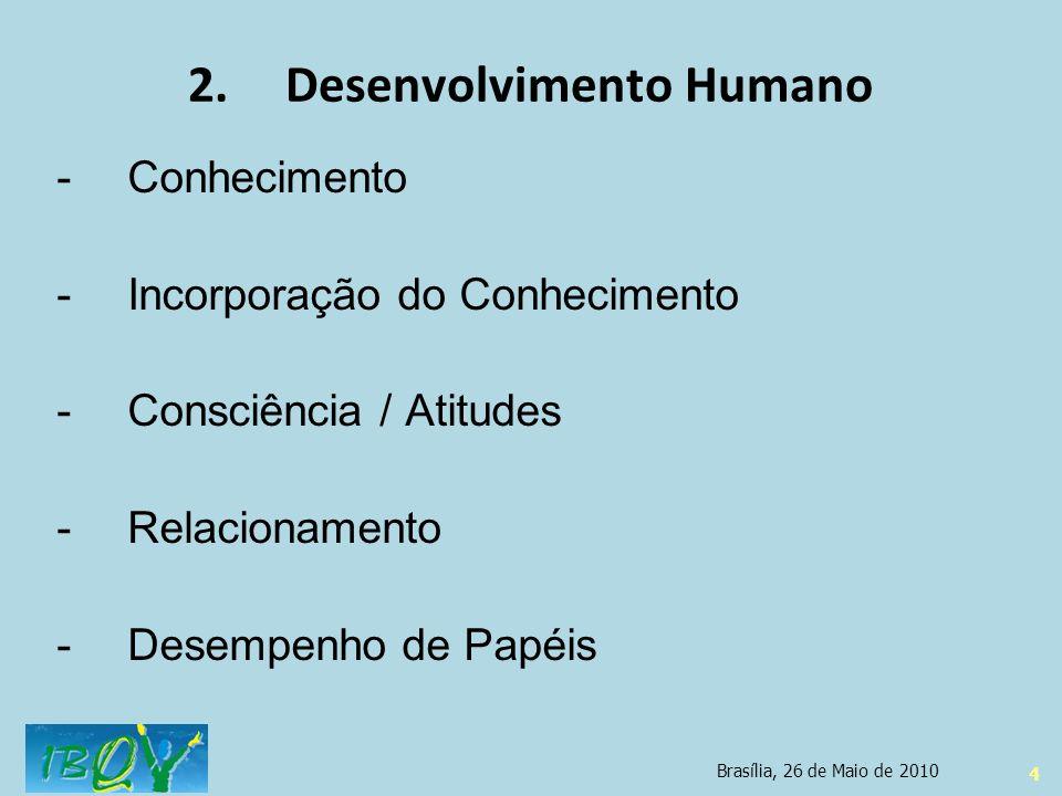 4 2.Desenvolvimento Humano -Conhecimento -Incorporação do Conhecimento -Consciência / Atitudes -Relacionamento -Desempenho de Papéis Brasília, 26 de M