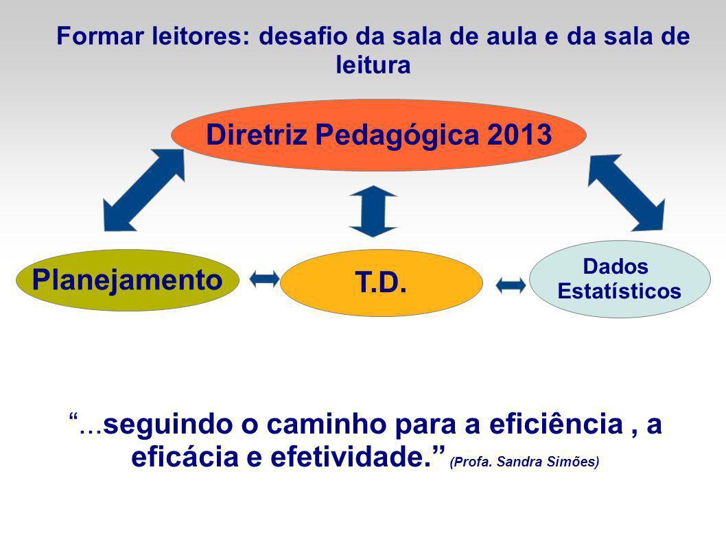 T.D. Planejamento Diretriz Pedagógica 2013 Dados Estatísticos...seguindo o caminho para a eficiência, a eficácia e efetividade. (P rofa. Sandra Simões