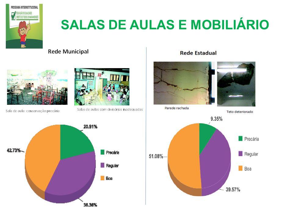 SALAS DE AULAS E MOBILIÁRIO