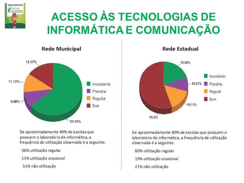 ACESSO ÀS TECNOLOGIAS DE INFORMÁTICA E COMUNICAÇÃO