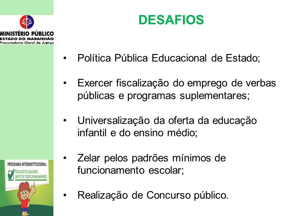DESAFIOS Política Pública Educacional de Estado; Exercer fiscalização do emprego de verbas públicas e programas suplementares; Universalização da oferta da educação infantil e do ensino médio; Zelar pelos padrões mínimos de funcionamento escolar; Realização de Concurso público.