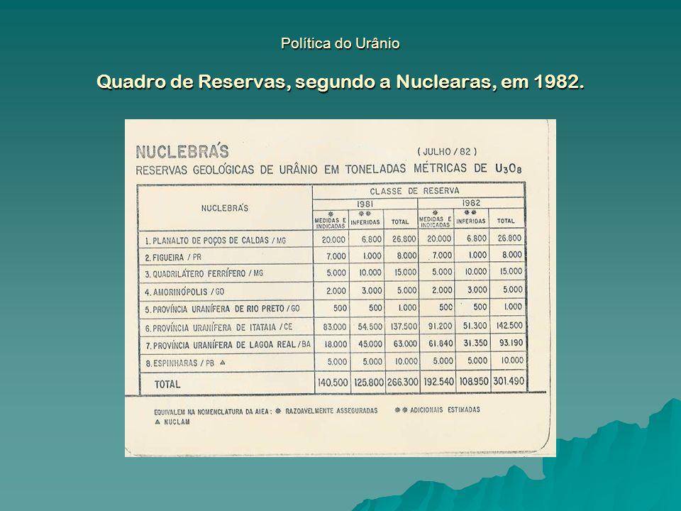 Política do Urânio Quadro de Reservas, segundo a Nuclearas, em 1982.