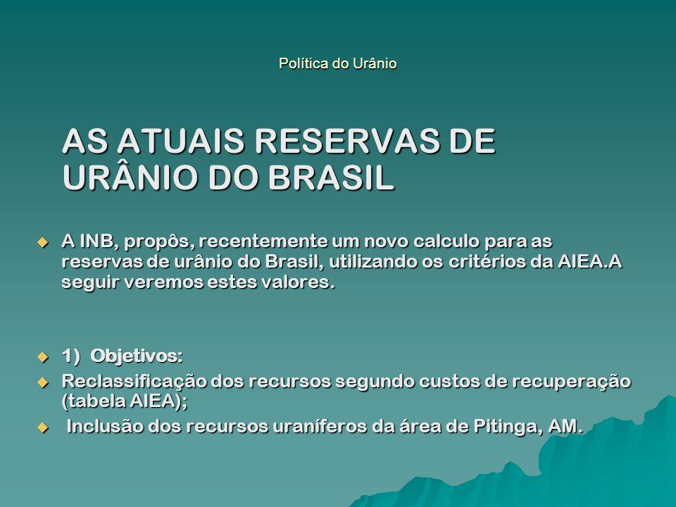 Política do Urânio AS ATUAIS RESERVAS DE URÂNIO DO BRASIL AS ATUAIS RESERVAS DE URÂNIO DO BRASIL A INB, propôs, recentemente um novo calculo para as r