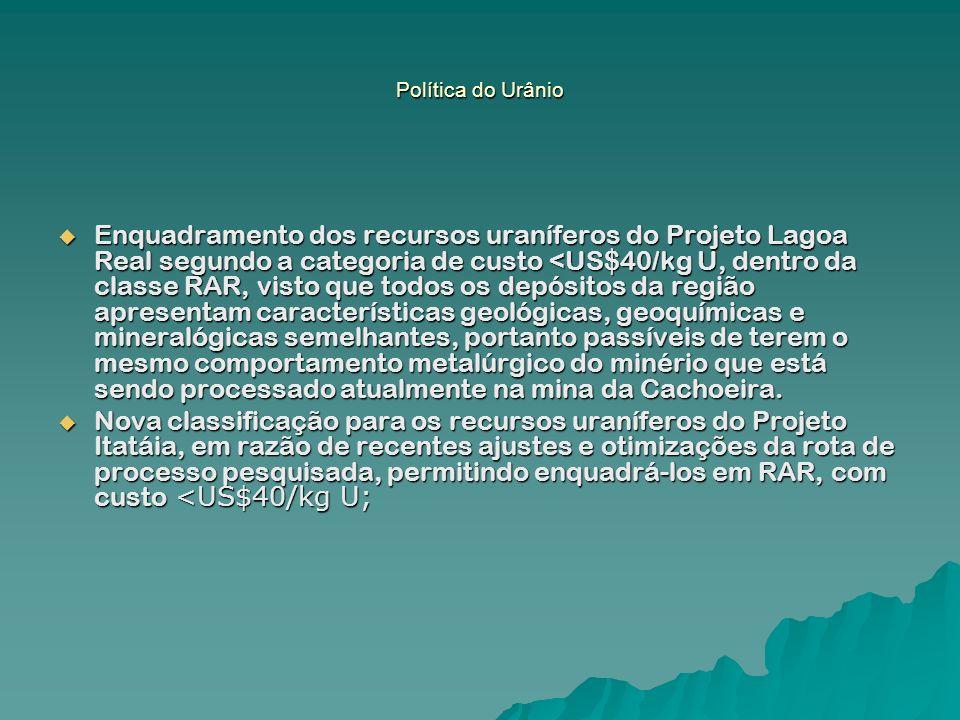 Política do Urânio Enquadramento dos recursos uraníferos do Projeto Lagoa Real segundo a categoria de custo <US$40/kg U, dentro da classe RAR, visto q