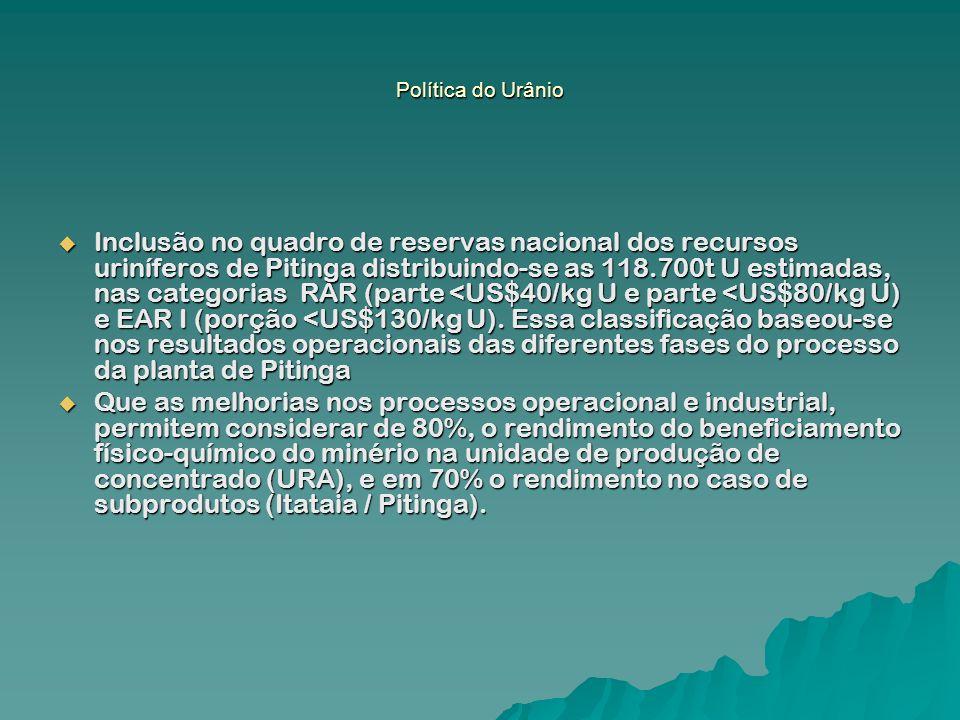 Política do Urânio Inclusão no quadro de reservas nacional dos recursos uriníferos de Pitinga distribuindo-se as 118.700t U estimadas, nas categorias