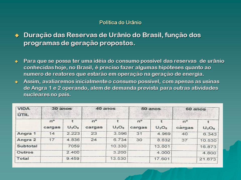Política do Urânio Duração das Reservas de Urânio do Brasil, função dos programas de geração propostos. Duração das Reservas de Urânio do Brasil, funç