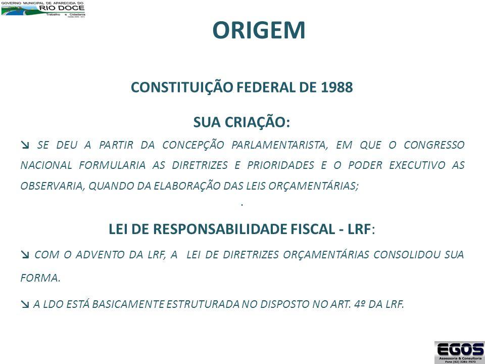 EXIGÊNCIAS CONSTITUCIONAIS Art.165 da Constituição Federal; Lei Orgânica do Município; Art.