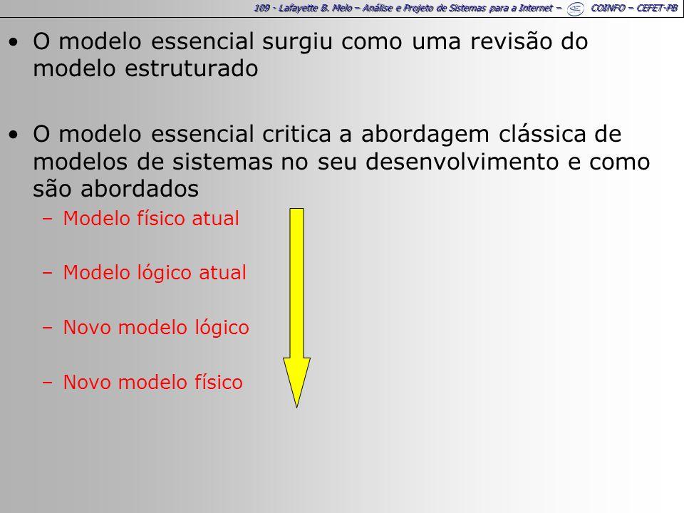 109 - Lafayette B. Melo – Análise e Projeto de Sistemas para a Internet – COINFO – CEFET-PB O modelo essencial surgiu como uma revisão do modelo estru